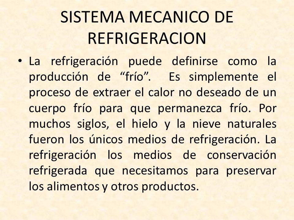 SISTEMA MECANICO DE REFRIGERACION