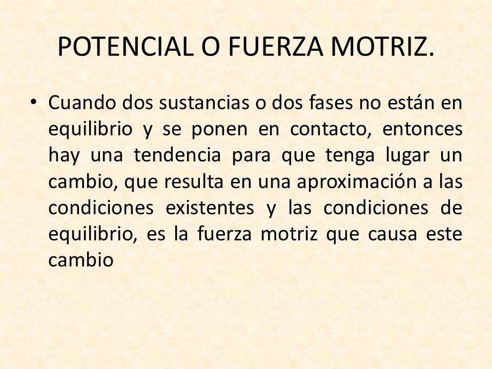 POTENCIAL O FUERZA MOTRIZ.