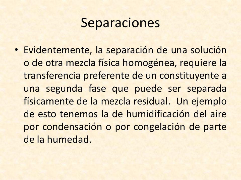 Separaciones
