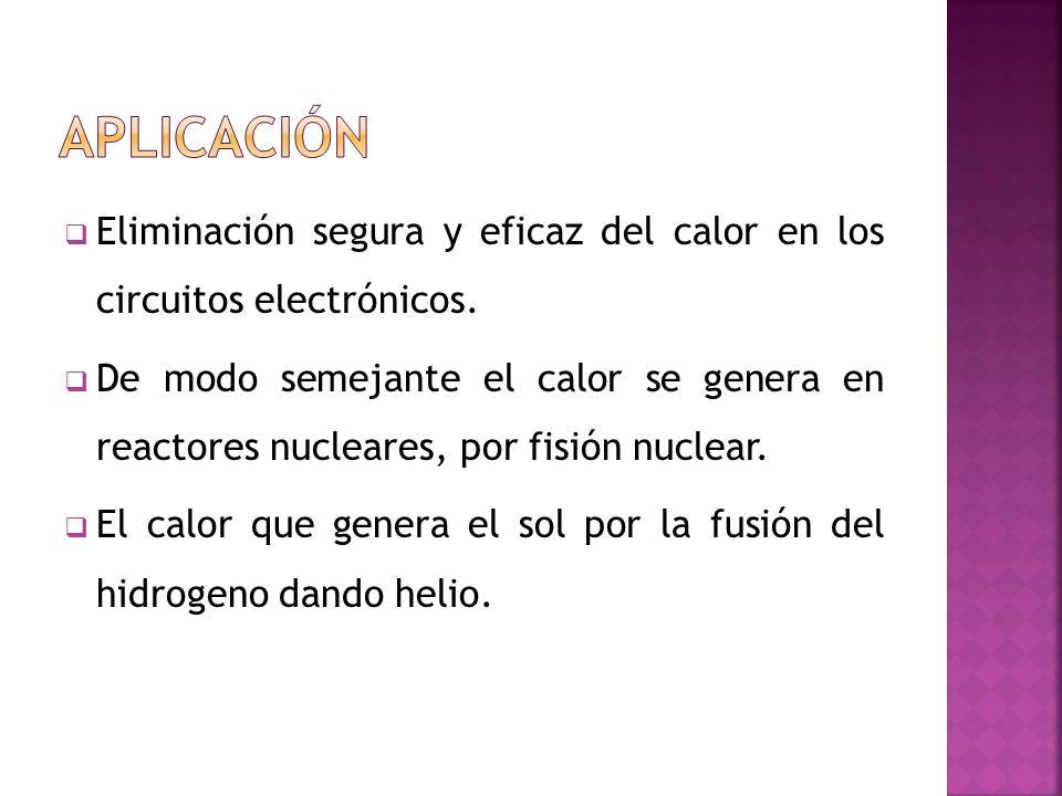 APLICACIÓN Eliminación segura y eficaz del calor en los circuitos electrónicos.