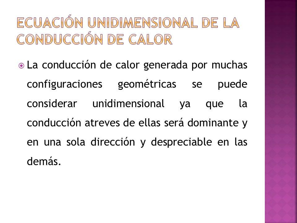 Ecuación unidimensional de la conducción de calor