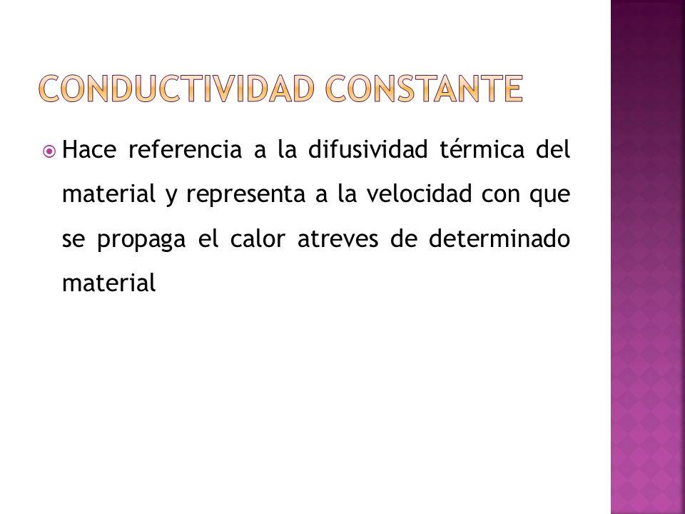 Conductividad constante