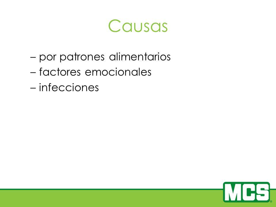 Causas por patrones alimentarios factores emocionales infecciones