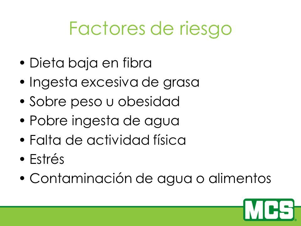 Factores de riesgo Dieta baja en fibra Ingesta excesiva de grasa