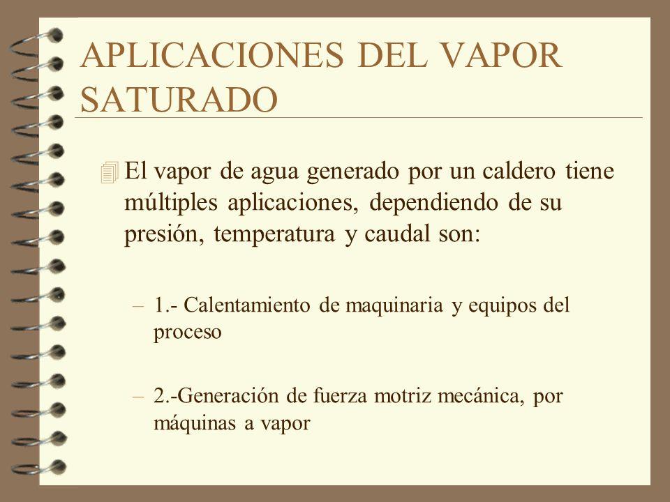 APLICACIONES DEL VAPOR SATURADO
