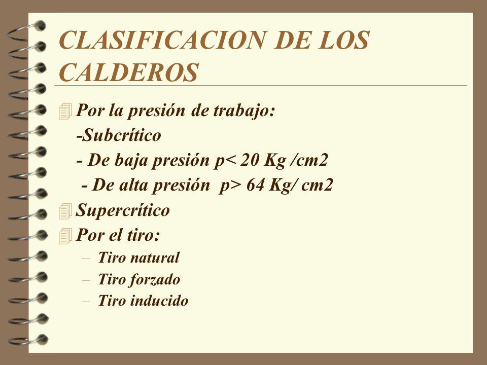 CLASIFICACION DE LOS CALDEROS