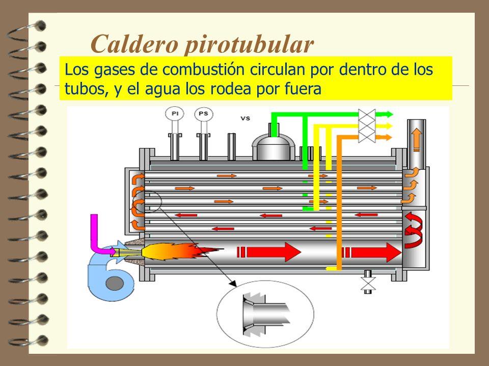 Caldero pirotubularLos gases de combustión circulan por dentro de los tubos, y el agua los rodea por fuera.