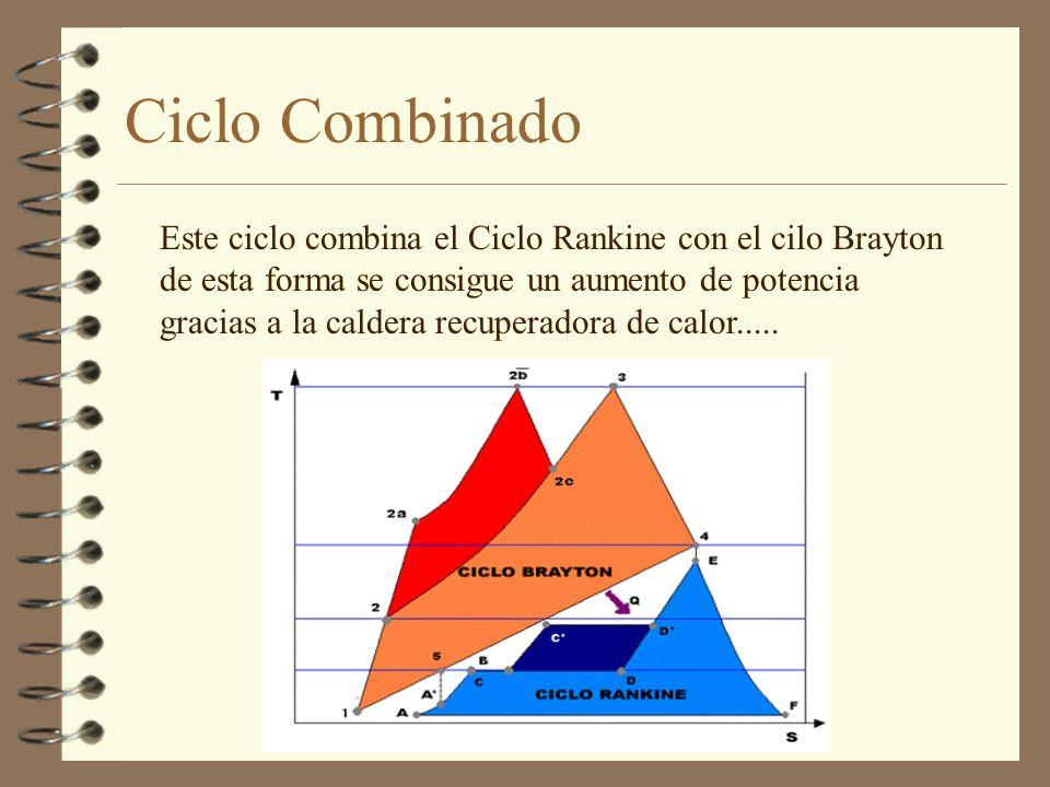 Ciclo Combinado