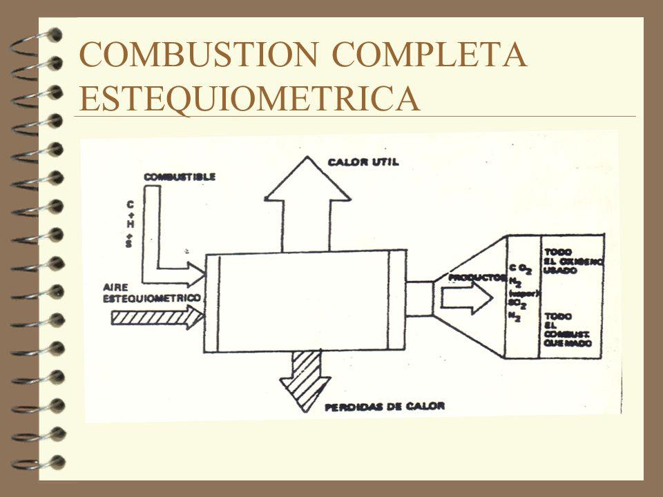 COMBUSTION COMPLETA ESTEQUIOMETRICA