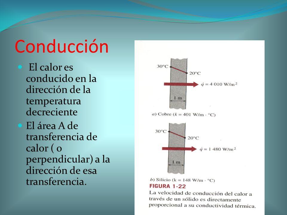 Conducción El calor es conducido en la dirección de la temperatura decreciente.