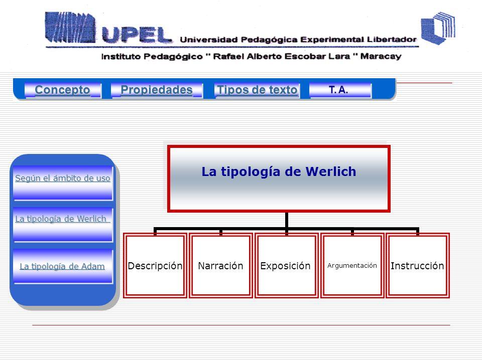 La tipología de Werlich