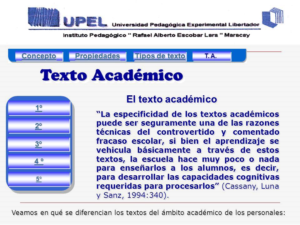 Texto Académico El texto académico Concepto Propiedades Tipos de texto