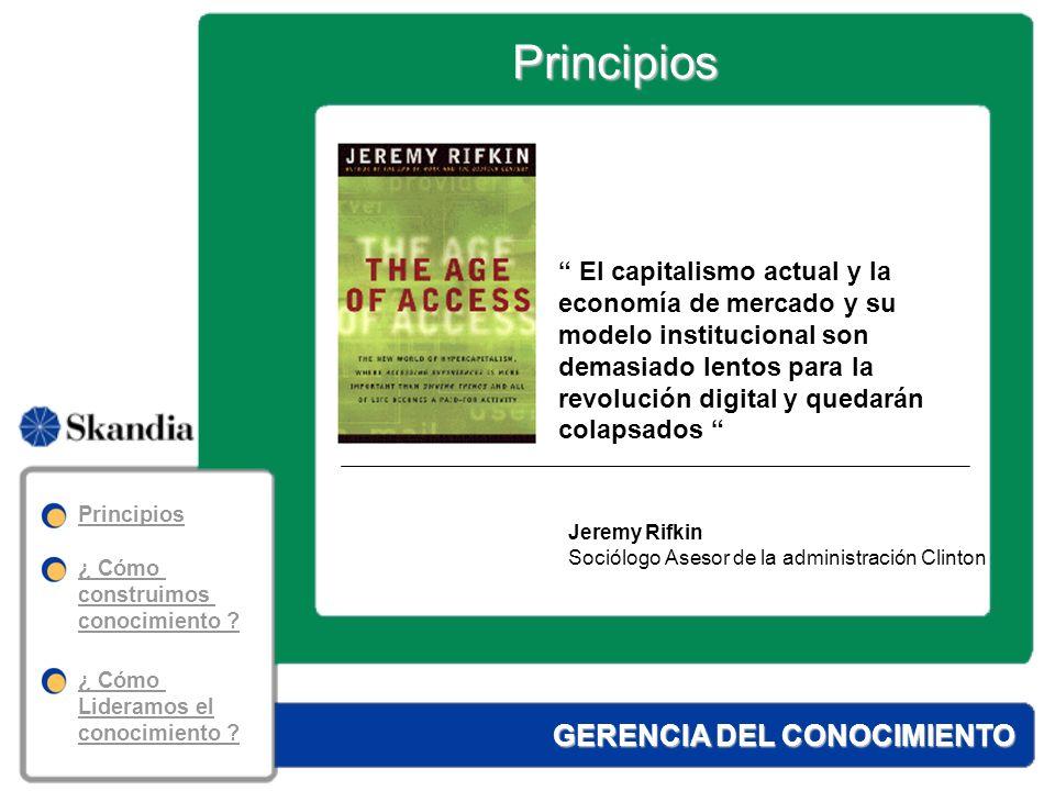 Principios GERENCIA DEL CONOCIMIENTO