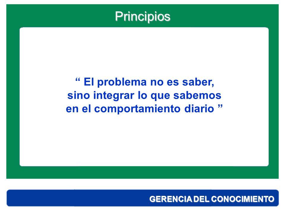 Principios El problema no es saber, sino integrar lo que sabemos en el comportamiento diario GERENCIA DEL CONOCIMIENTO.