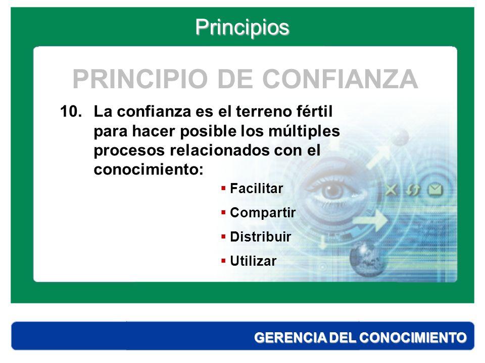PRINCIPIO DE CONFIANZA