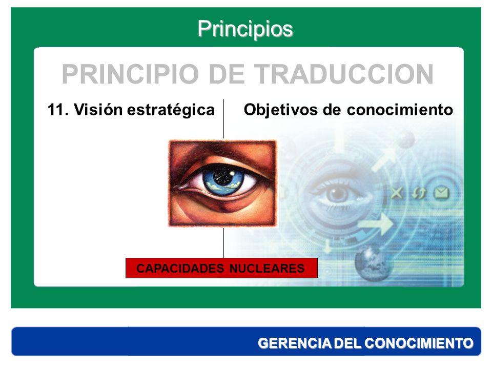 PRINCIPIO DE TRADUCCION Objetivos de conocimiento