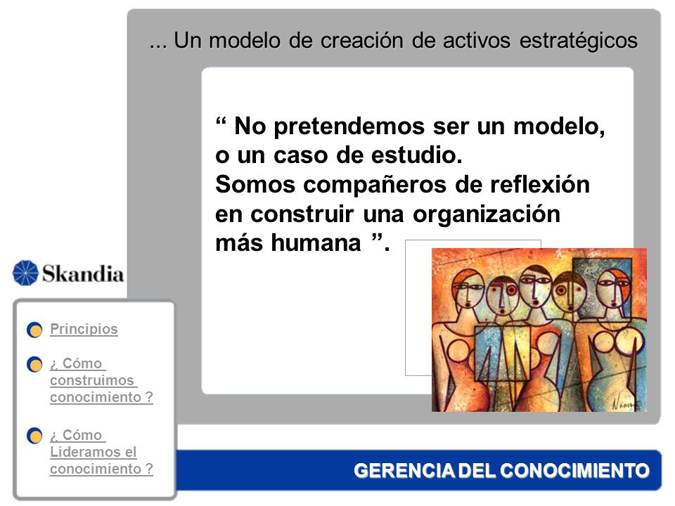 ... Un modelo de creación de activos estratégicos