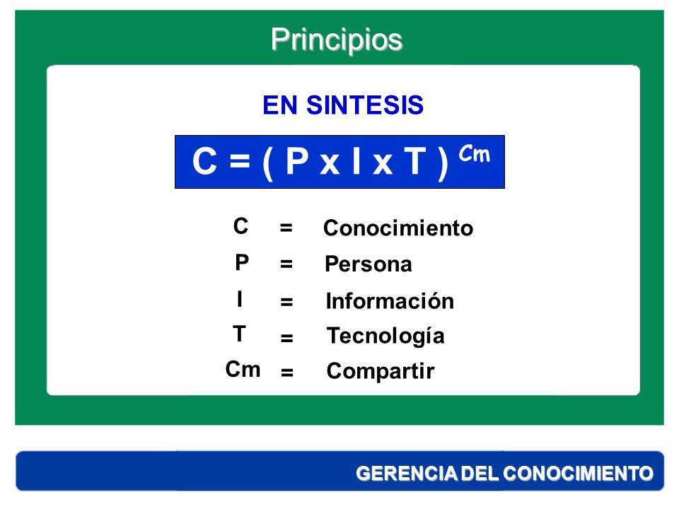 C = ( P x I x T ) Principios EN SINTESIS Cm C Conocimiento = Persona P