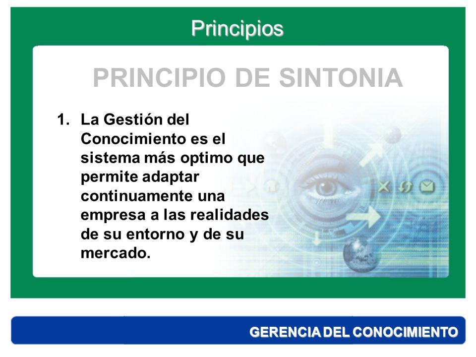 PRINCIPIO DE SINTONIA Principios