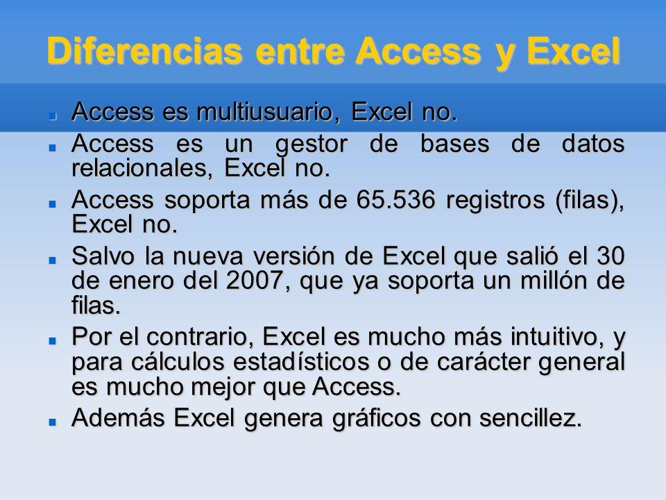 Diferencias entre Access y Excel