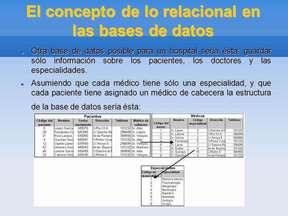 El concepto de lo relacional en las bases de datos