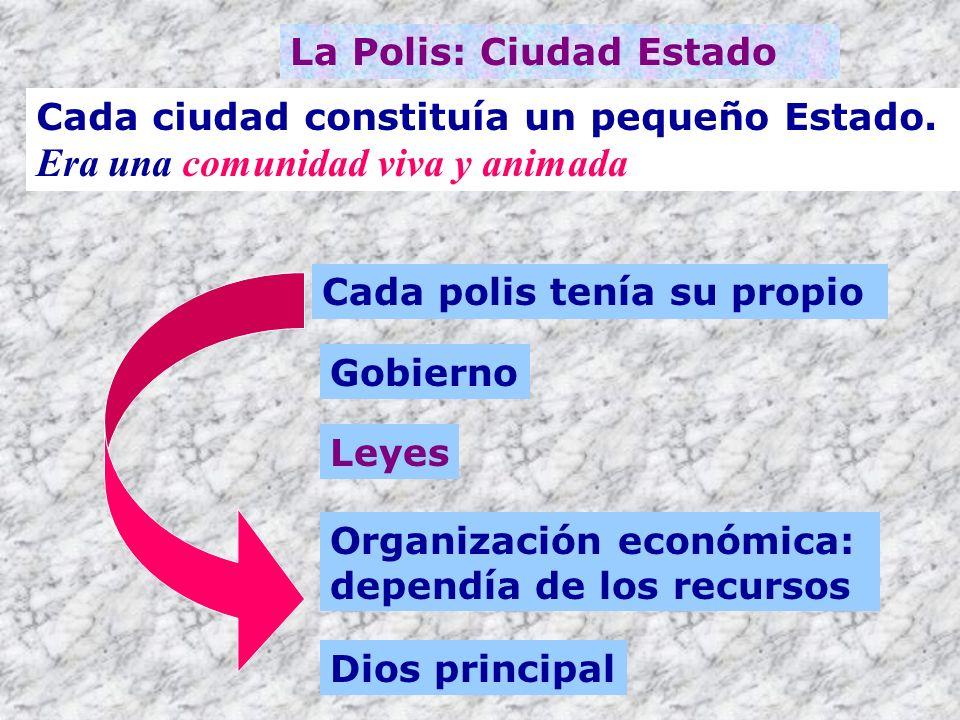 La Polis: Ciudad Estado