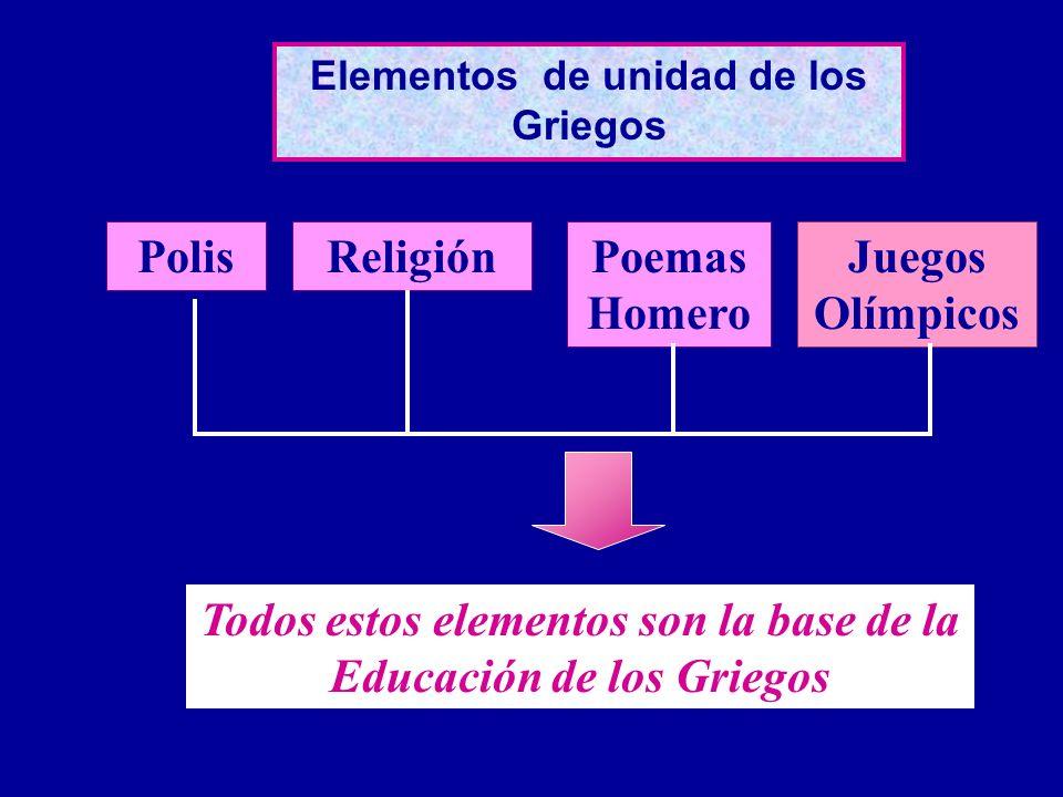 Todos estos elementos son la base de la Educación de los Griegos