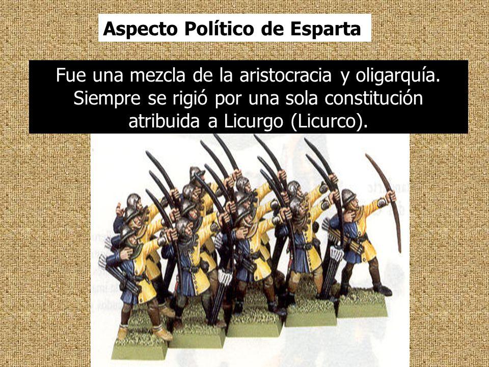 Aspecto Político de Esparta