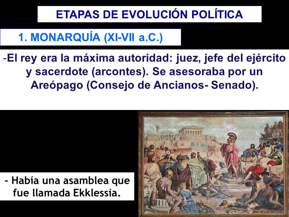 ETAPAS DE EVOLUCIÓN POLÍTICA