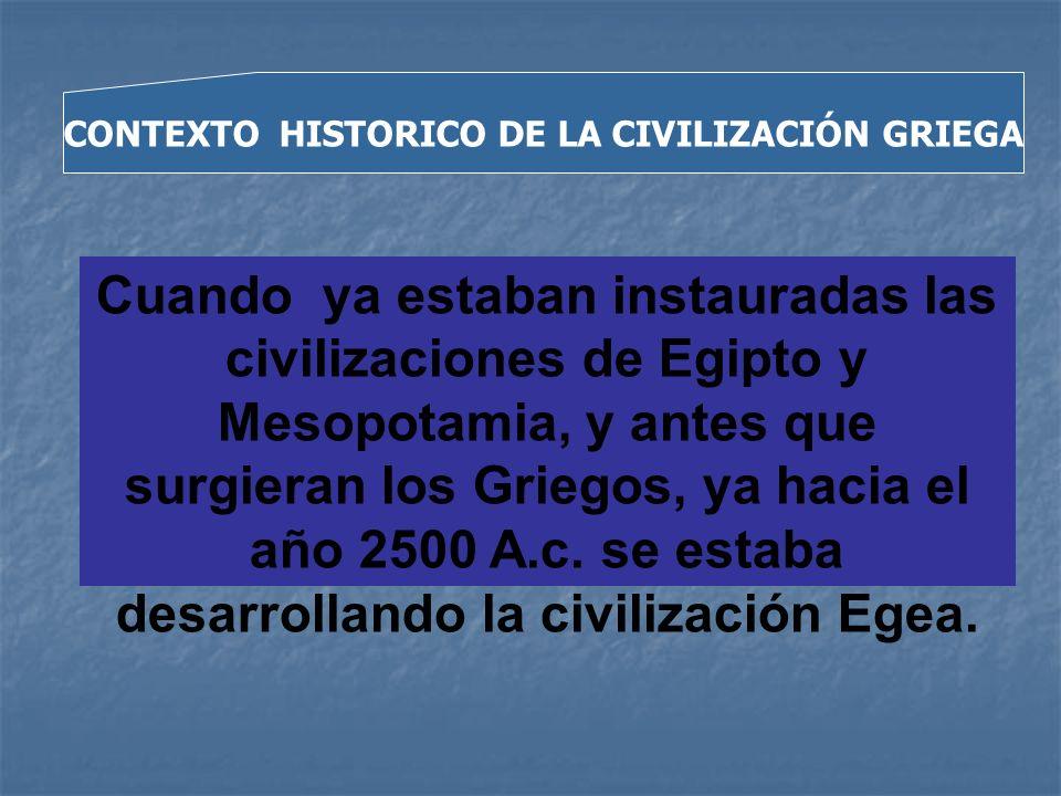 CONTEXTO HISTORICO DE LA CIVILIZACIÓN GRIEGA