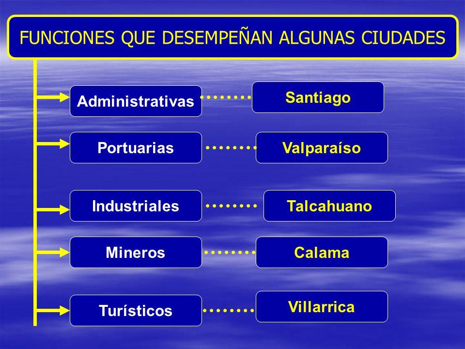 FUNCIONES QUE DESEMPEÑAN ALGUNAS CIUDADES