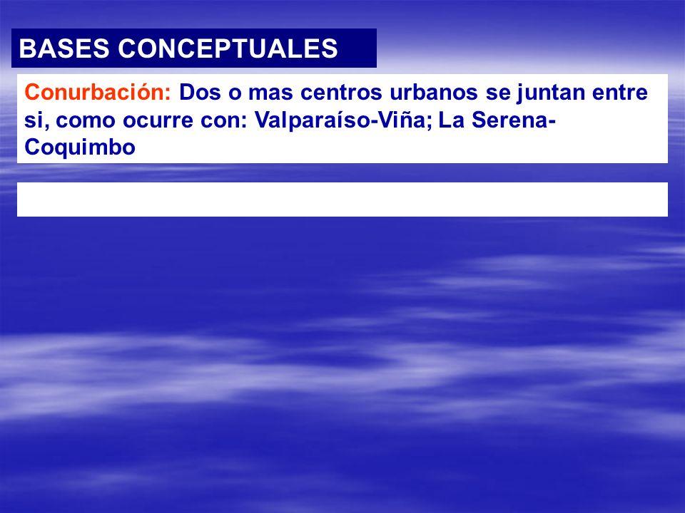 BASES CONCEPTUALES Conurbación: Dos o mas centros urbanos se juntan entre si, como ocurre con: Valparaíso-Viña; La Serena-Coquimbo.
