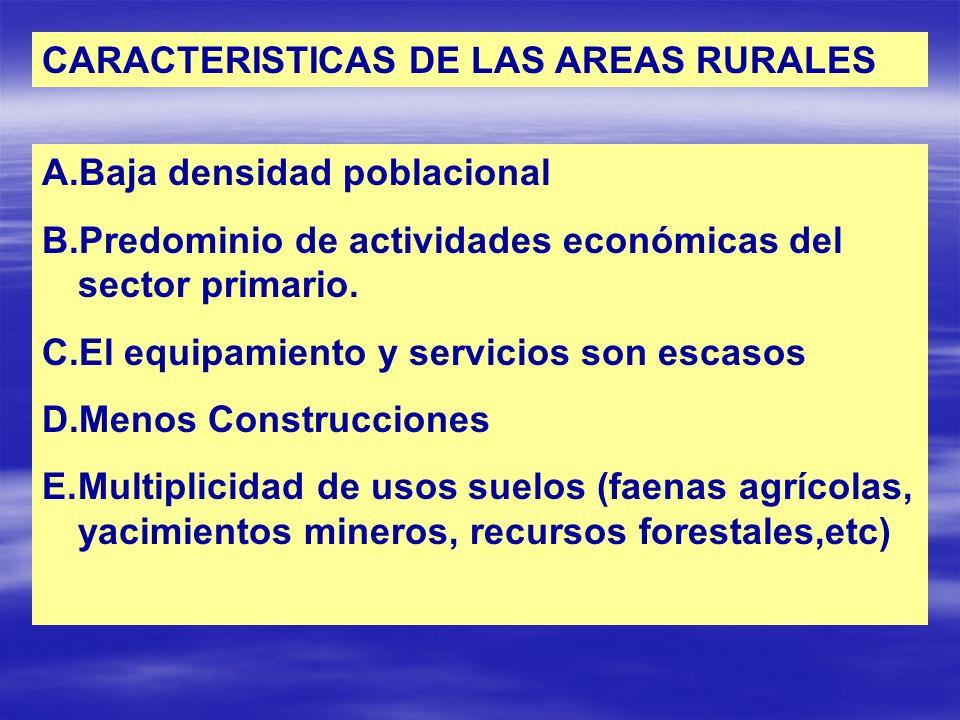 CARACTERISTICAS DE LAS AREAS RURALES
