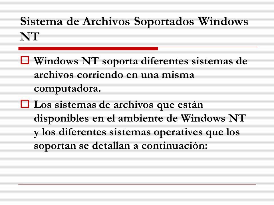 Sistema de Archivos Soportados Windows NT