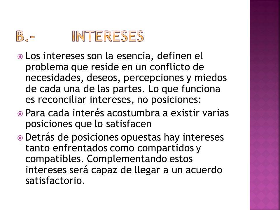 B.- Intereses