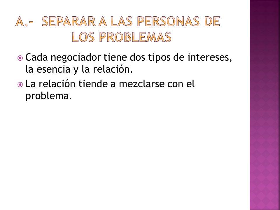 A.- Separar a las personas de los problemas