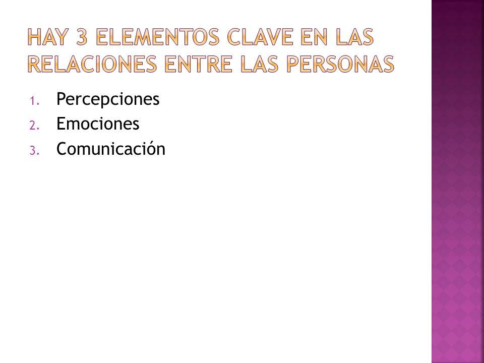 Hay 3 elementos clave en las relaciones entre las personas