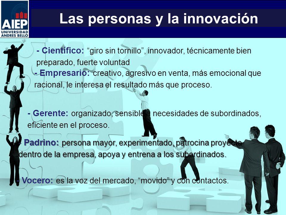 Las personas y la innovación
