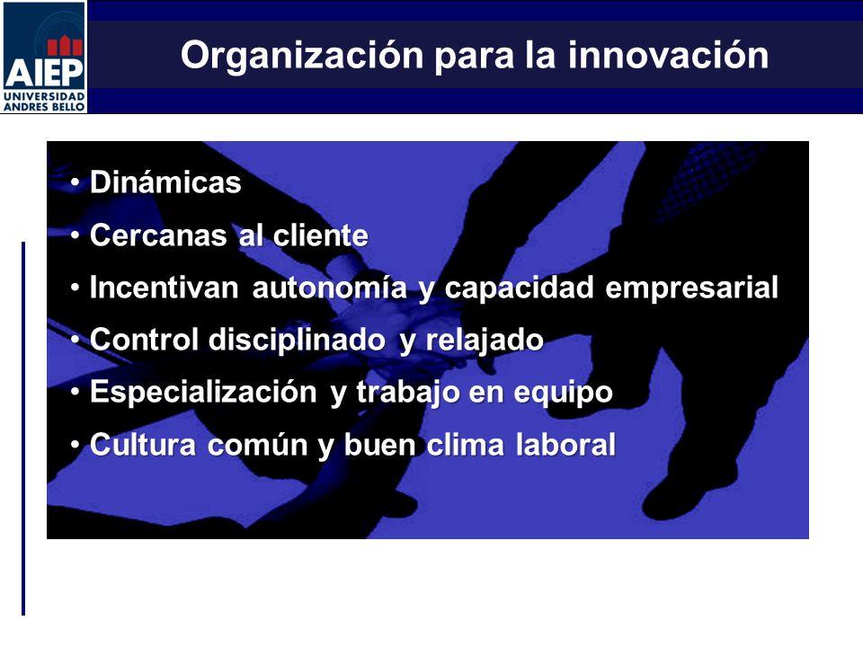 Organización para la innovación