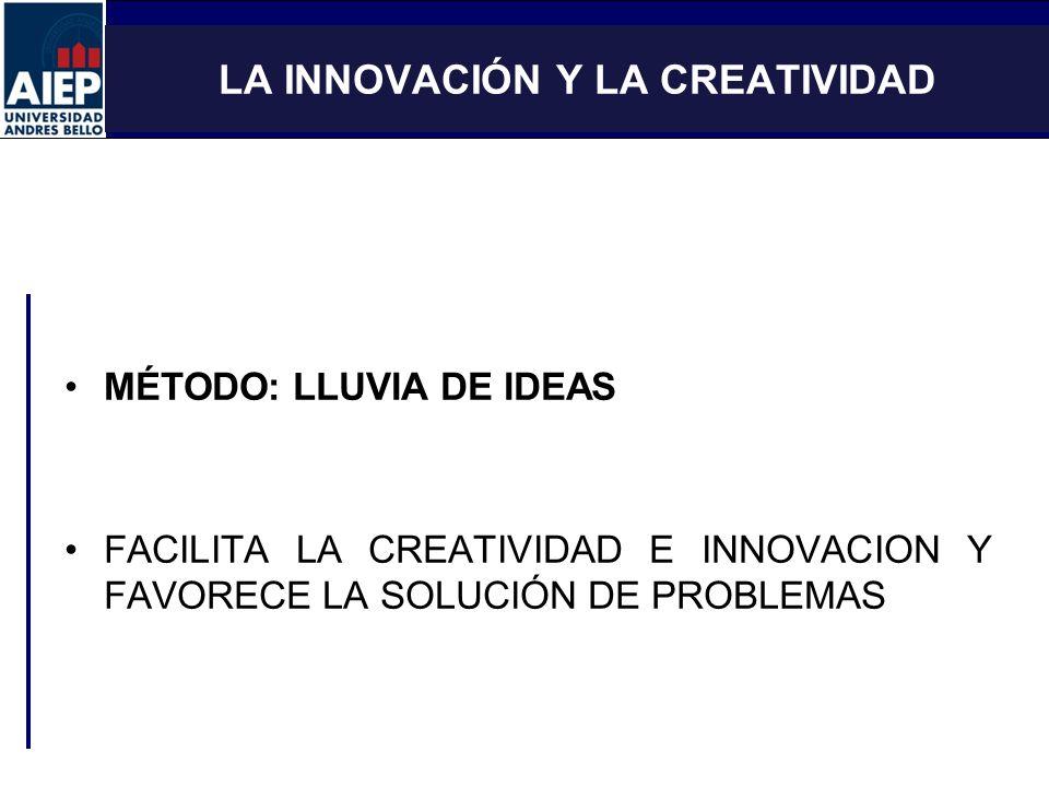 LA INNOVACIÓN Y LA CREATIVIDAD