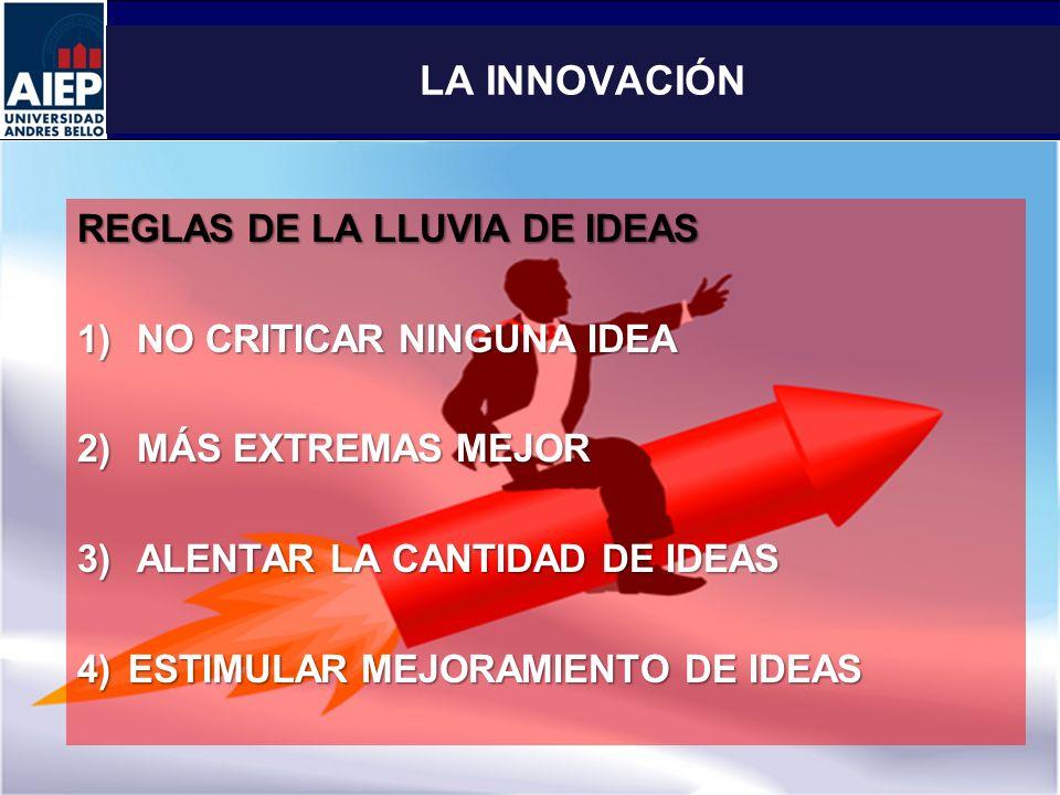 LA INNOVACIÓN REGLAS DE LA LLUVIA DE IDEAS NO CRITICAR NINGUNA IDEA