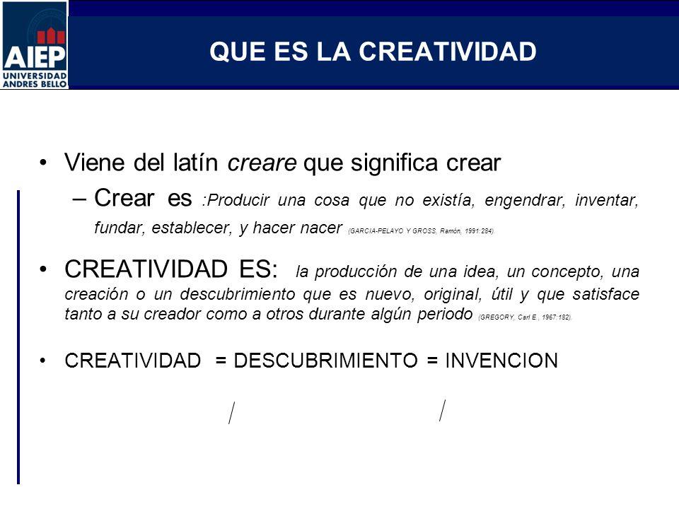 QUE ES LA CREATIVIDAD Viene del latín creare que significa crear