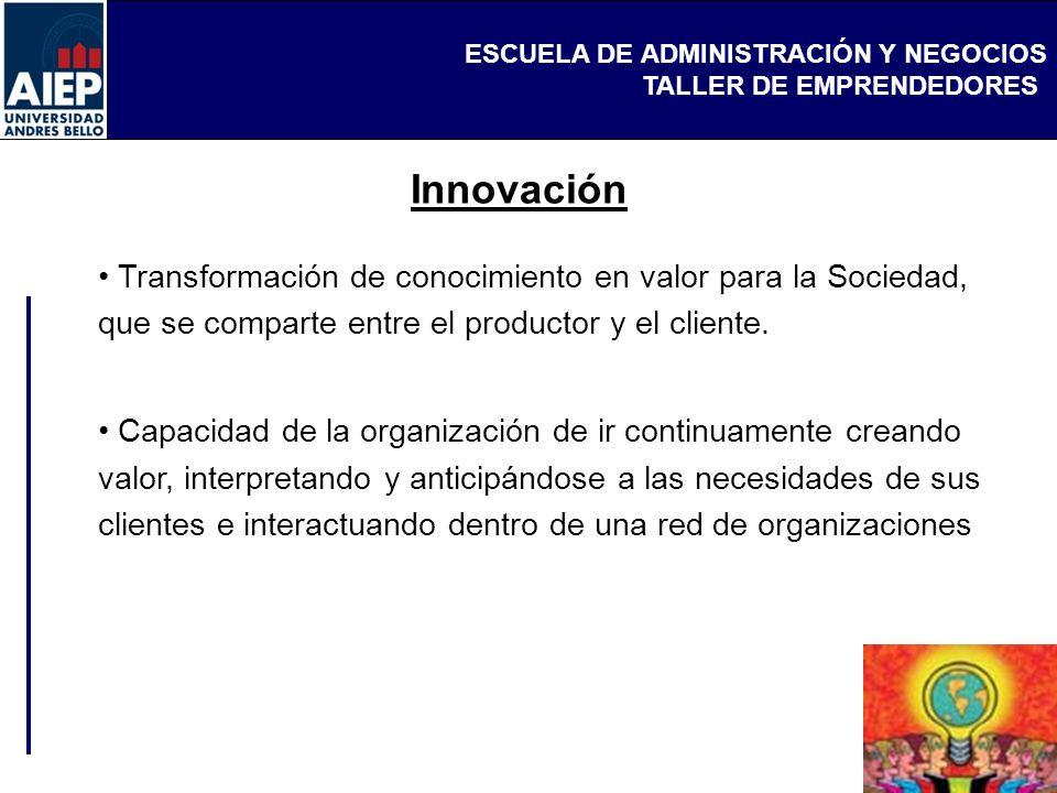 Innovación Transformación de conocimiento en valor para la Sociedad, que se comparte entre el productor y el cliente.