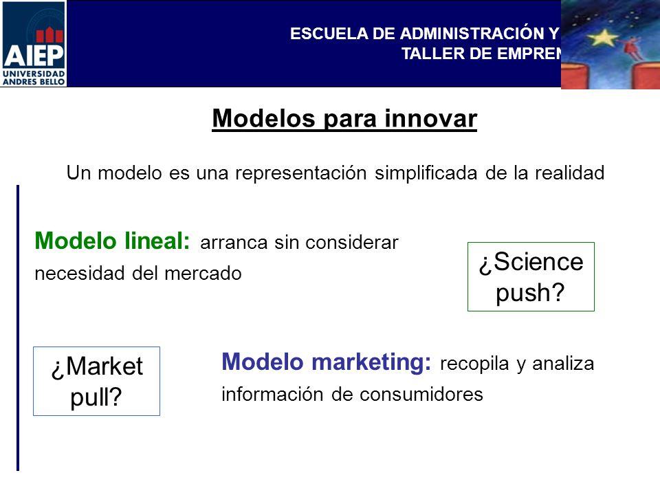 Modelos para innovar ¿Science push ¿Market pull