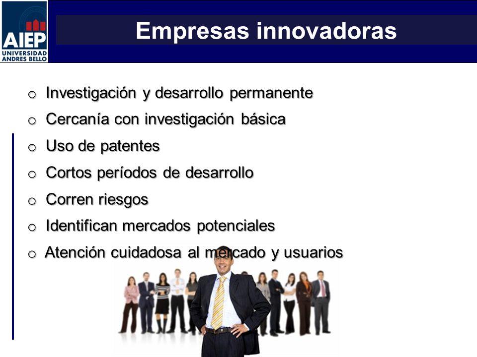 Empresas innovadoras Investigación y desarrollo permanente