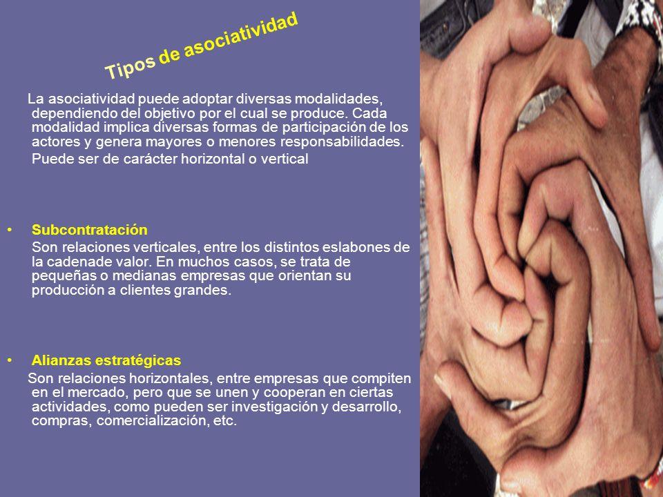 Tipos de asociatividad
