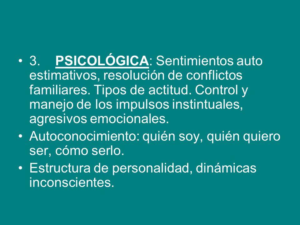 3. PSICOLÓGICA: Sentimientos auto estimativos, resolución de conflictos familiares. Tipos de actitud. Control y manejo de los impulsos instintuales, agresivos emocionales.