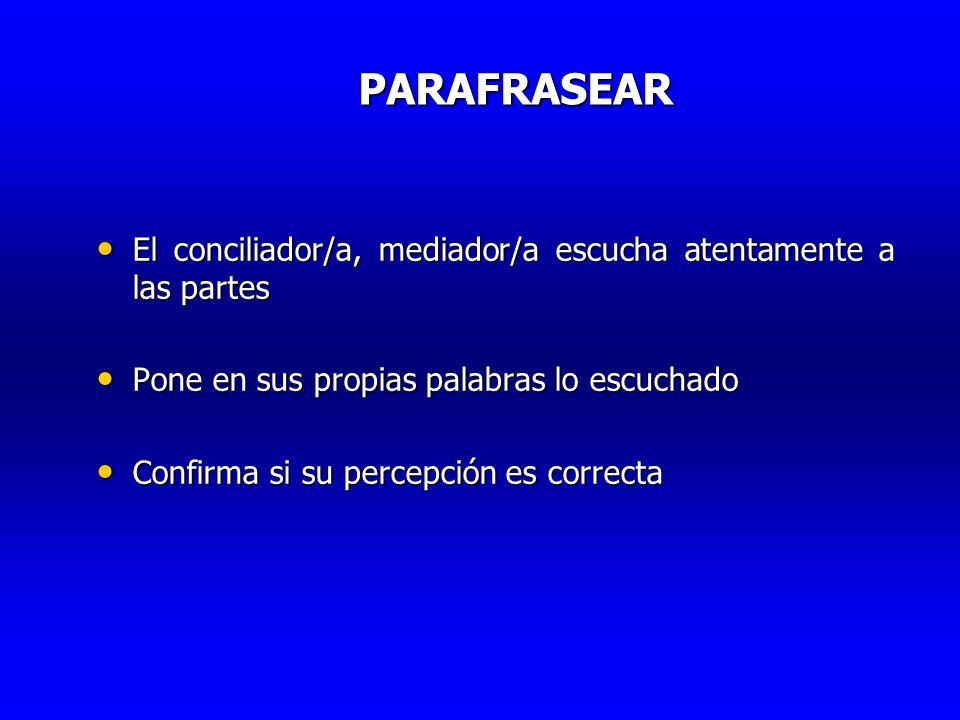 PARAFRASEAR El conciliador/a, mediador/a escucha atentamente a las partes. Pone en sus propias palabras lo escuchado.