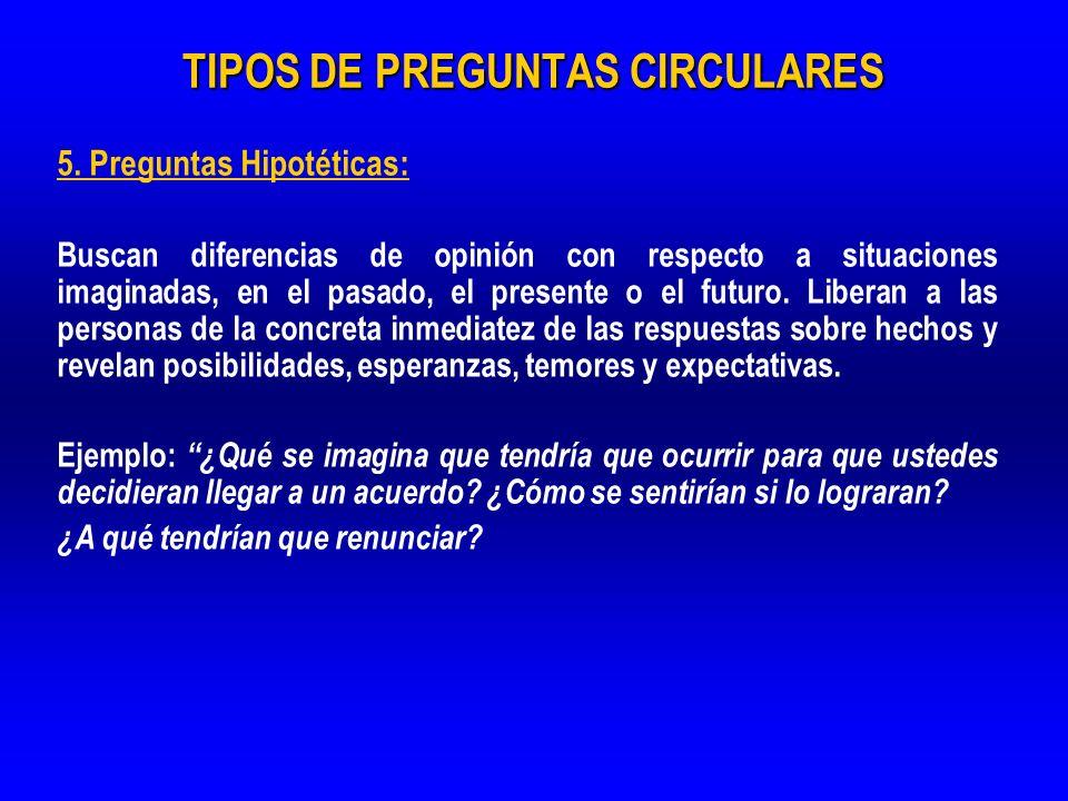 TIPOS DE PREGUNTAS CIRCULARES