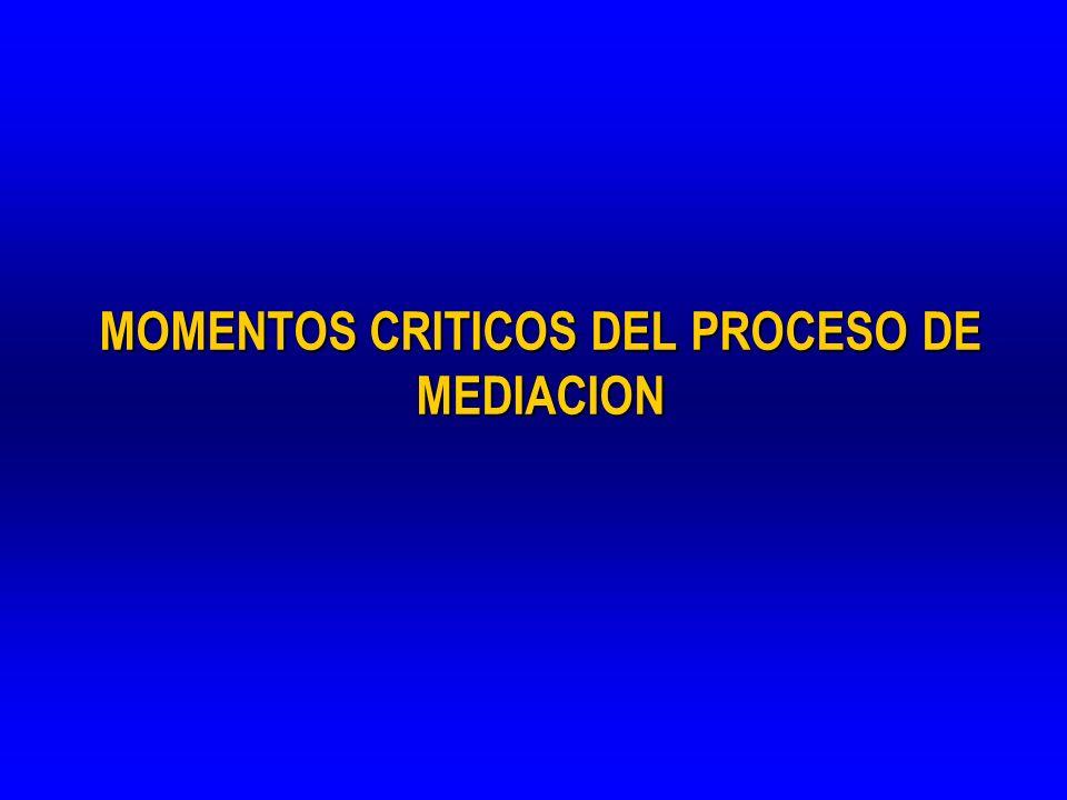 MOMENTOS CRITICOS DEL PROCESO DE MEDIACION